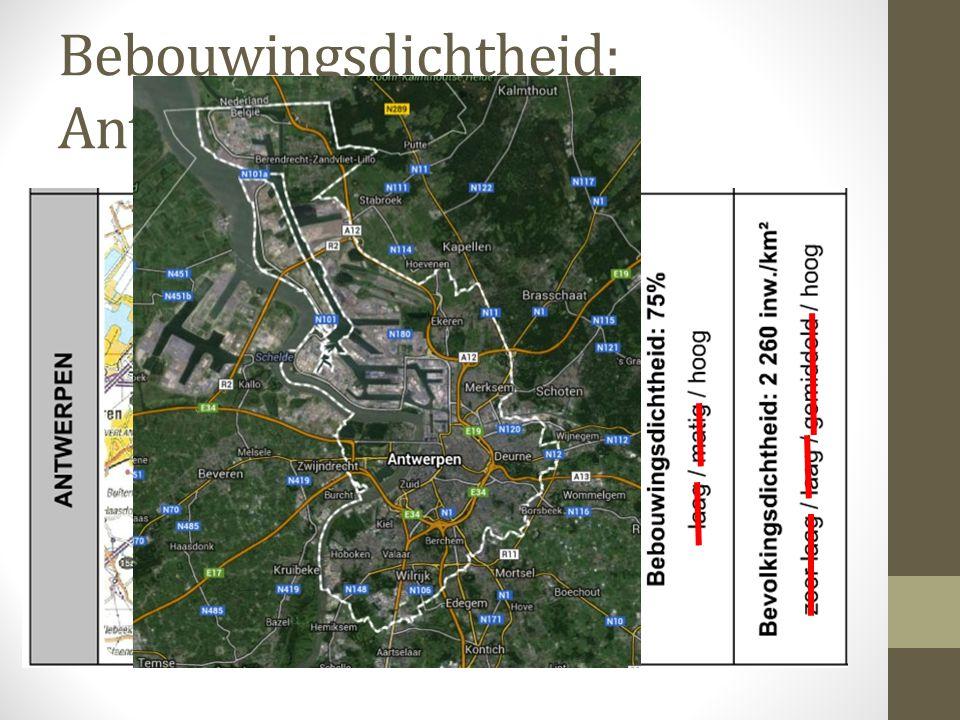 Bebouwingsdichtheid: Antwerpen