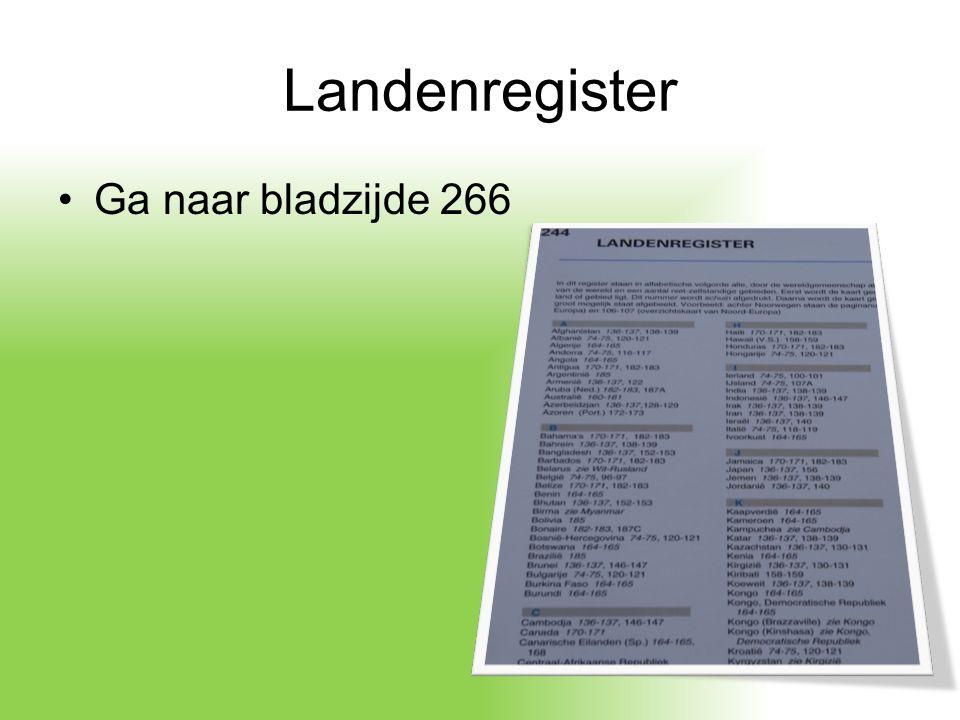Register van topografische namen. Ga naar bladzijde 267
