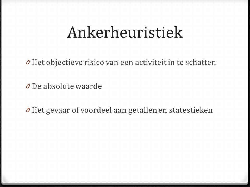 Ankerheuristiek 0 Het objectieve risico van een activiteit in te schatten 0 De absolute waarde 0 Het gevaar of voordeel aan getallen en statestieken
