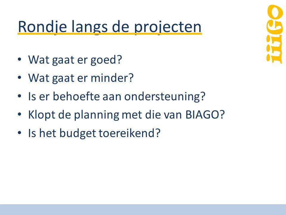 iiiGO Vragen/discussie
