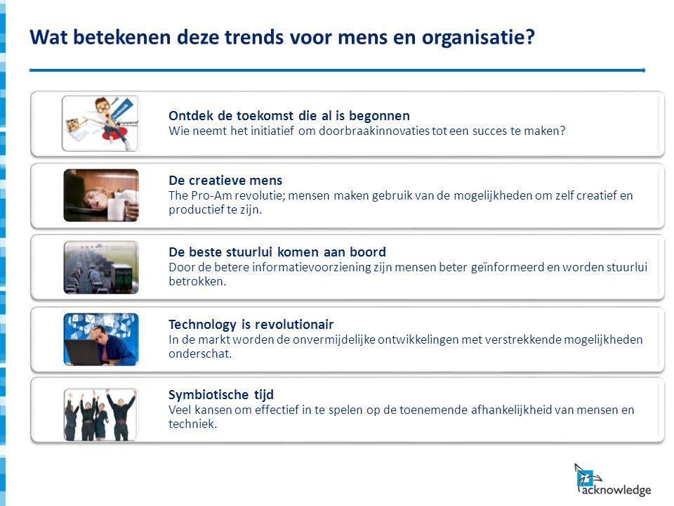 Wat betekenen deze trends voor mens en organisatie.