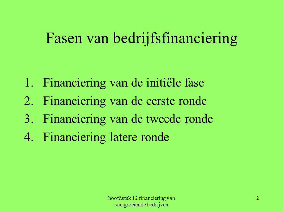 hoofdstuk 12 financiering van snelgroeiende bedrijven 2 Fasen van bedrijfsfinanciering 1.Financiering van de initiële fase 2.Financiering van de eerste ronde 3.Financiering van de tweede ronde 4.Financiering latere ronde