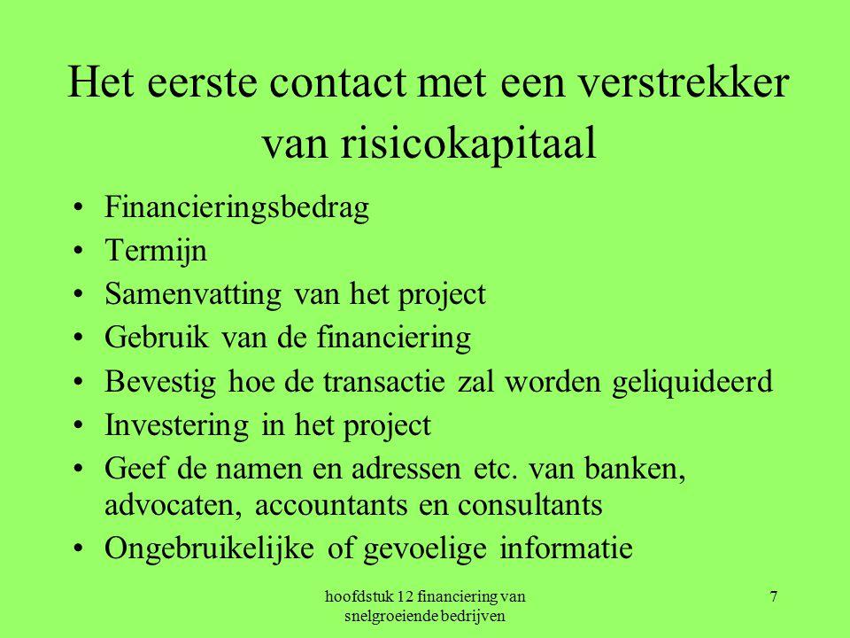 hoofdstuk 12 financiering van snelgroeiende bedrijven 7 Het eerste contact met een verstrekker van risicokapitaal Financieringsbedrag Termijn Samenvatting van het project Gebruik van de financiering Bevestig hoe de transactie zal worden geliquideerd Investering in het project Geef de namen en adressen etc.