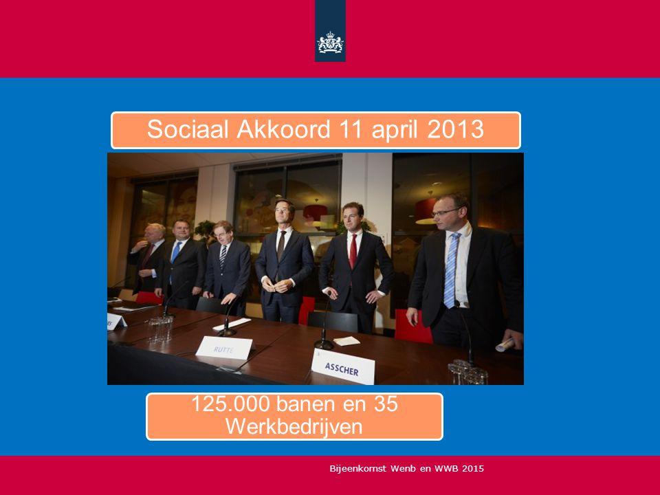 Sociaal Akkoord 11 april 2013 125.000 banen en 35 Werkbedrijven Bijeenkomst Wenb en WWB 2015