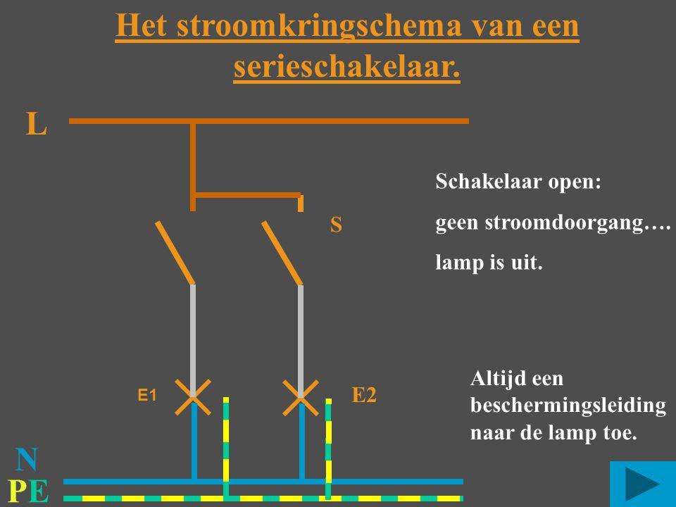 PEPE L E2 Schakelaar open: geen stroomdoorgang…. lamp is uit. Het stroomkringschema van een serieschakelaar. N Altijd een beschermingsleiding naar de