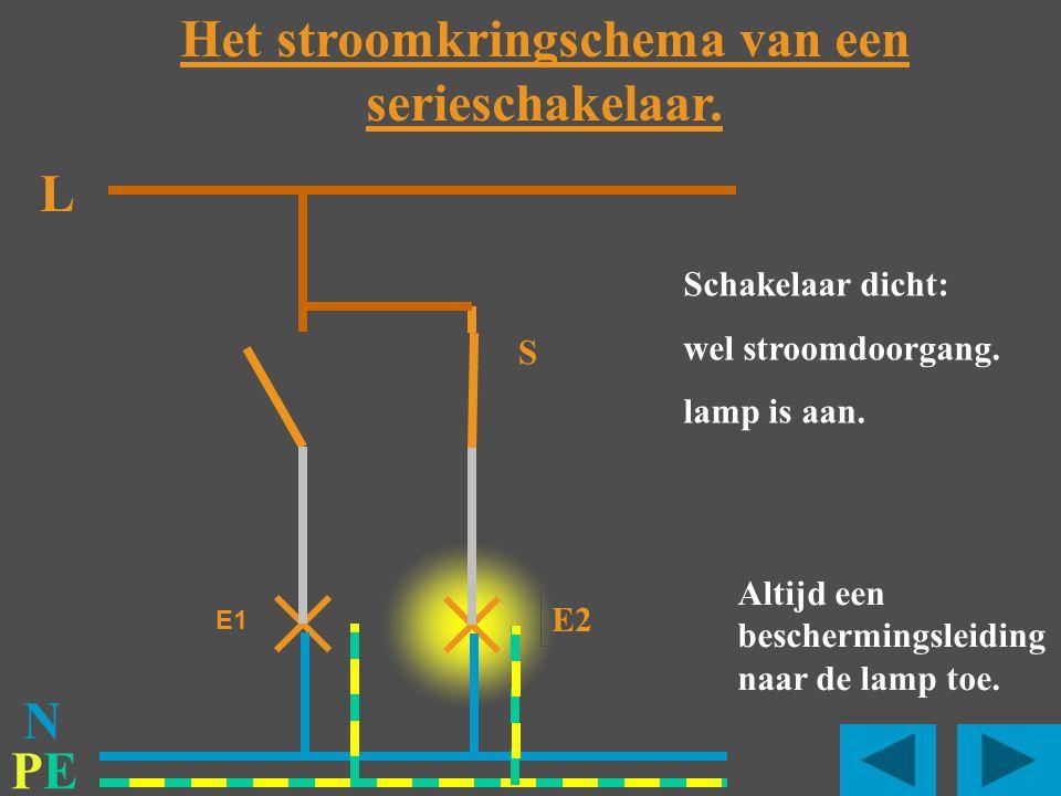 PEPE L E2 Schakelaar dicht: wel stroomdoorgang. lamp is aan. Het stroomkringschema van een serieschakelaar. N Altijd een beschermingsleiding naar de l