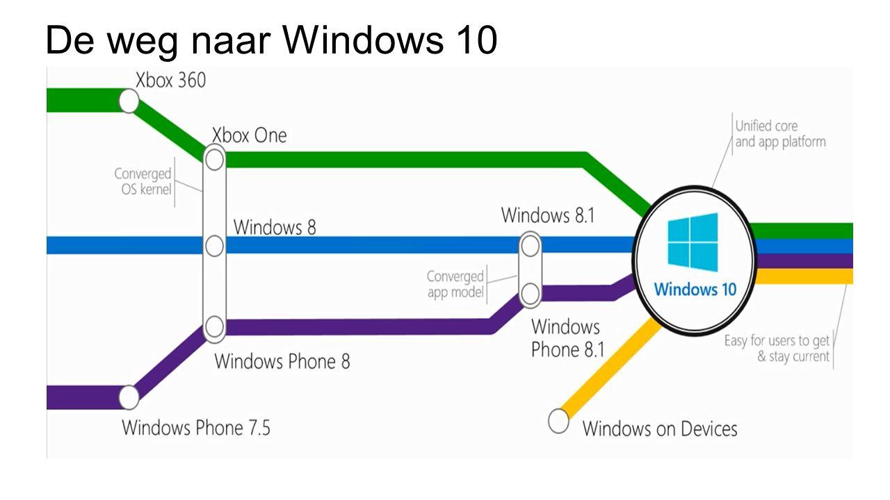 PhoneSmall Tablet 2-in-1s (Tablet or Laptop) Desktops & All-in-Ones PhabletLarge Tablet Classic Laptop Xbox Microsoft Band (IOT) Surface Hub Één platform, één ervaring