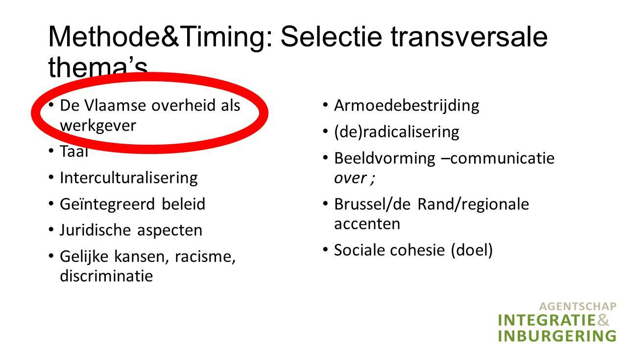 Methode&Timing: Selectie transversale thema's De Vlaamse overheid als werkgever Taal Interculturalisering Geïntegreerd beleid Juridische aspecten Geli