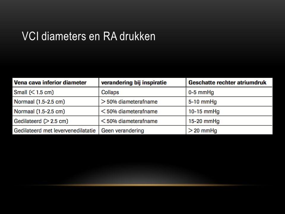 VCI diameters en RA drukken