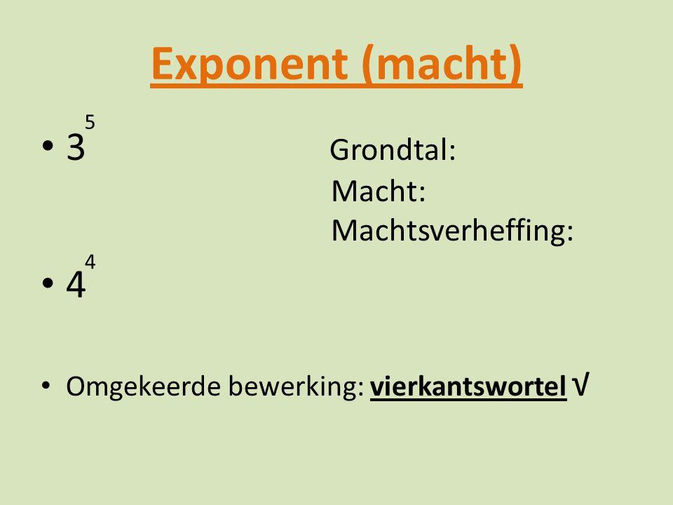 Exponent (macht) 3 Grondtal: Macht: Machtsverheffing: 4 Omgekeerde bewerking: vierkantswortel √ 5 4