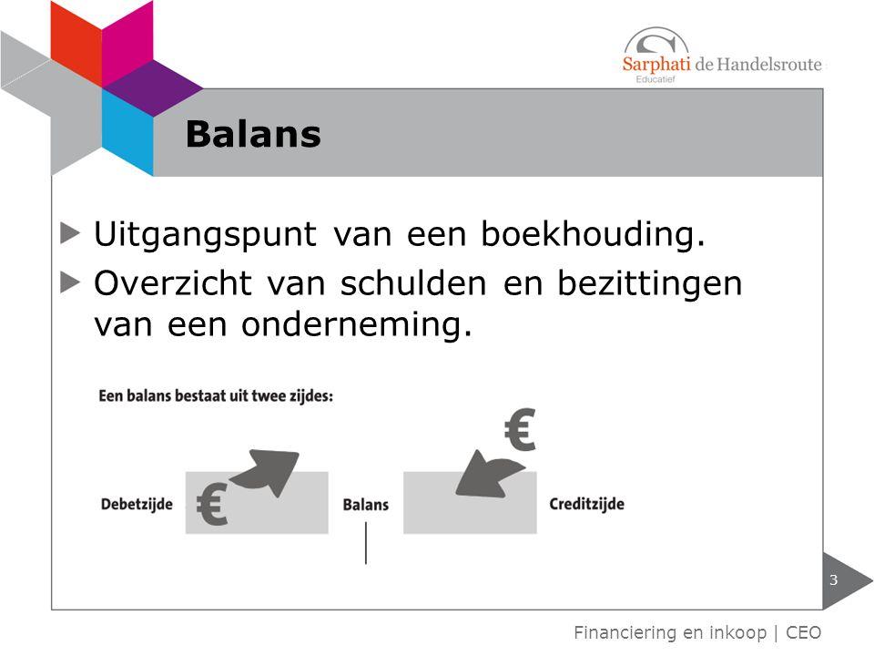 Uitgangspunt van een boekhouding. Overzicht van schulden en bezittingen van een onderneming. 3 Financiering en inkoop | CEO Balans