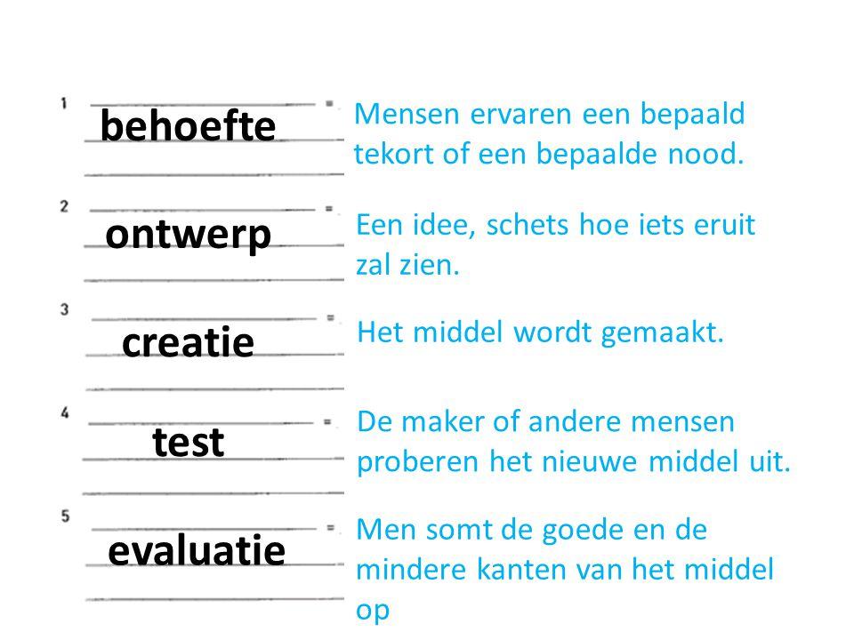behoefte ontwerp creatie test evaluatie Mensen ervaren een bepaald tekort of een bepaalde nood.