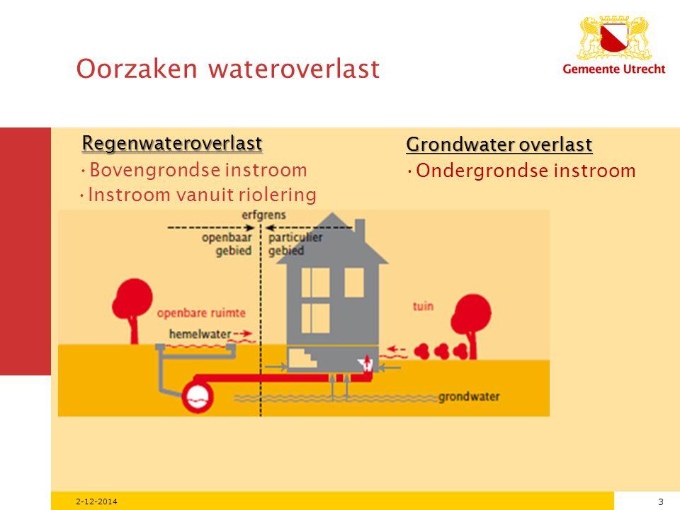3 Bovengrondse instroom 2-12-2014 Oorzaken wateroverlast Regenwateroverlast Instroom vanuit riolering Ondergrondse instroom Grondwater overlast