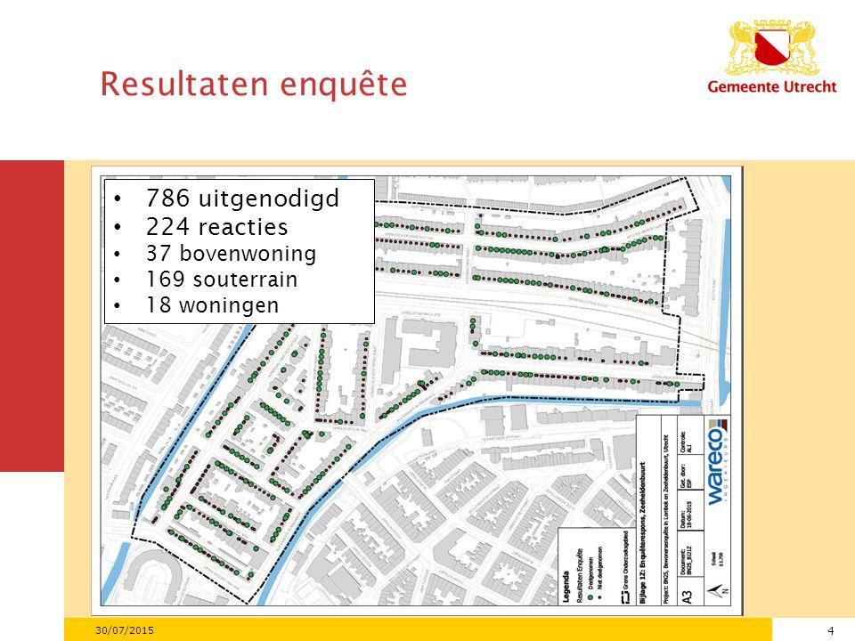 4 30/07/2015 Resultaten enquête 786 uitgenodigd 224 reacties 37 bovenwoning 169 souterrain 18 woningen