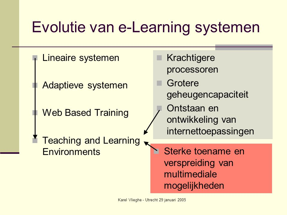 Karel Vlieghe - Utrecht 29 januari 2005 Evolutie van e-Learning systemen Lineaire systemen Adaptieve systemen Web Based Training Teaching and Learning