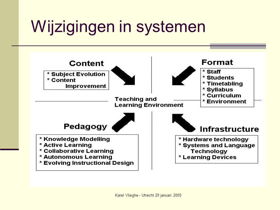 Karel Vlieghe - Utrecht 29 januari 2005 Wijzigingen in systemen