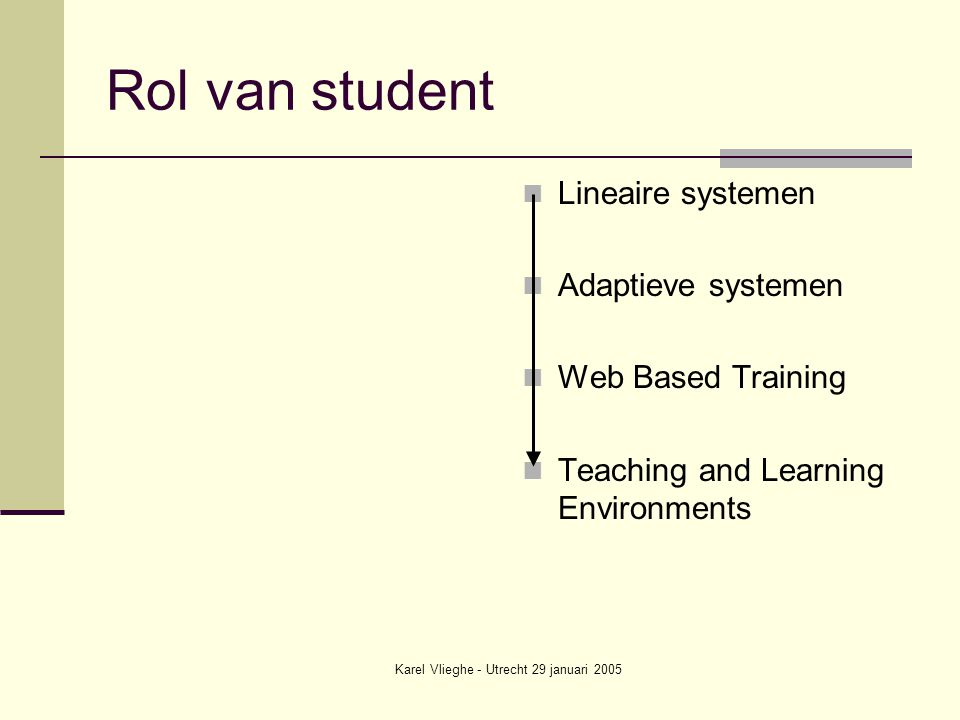 Karel Vlieghe - Utrecht 29 januari 2005 Rol van student Lineaire systemen Adaptieve systemen Web Based Training Teaching and Learning Environments