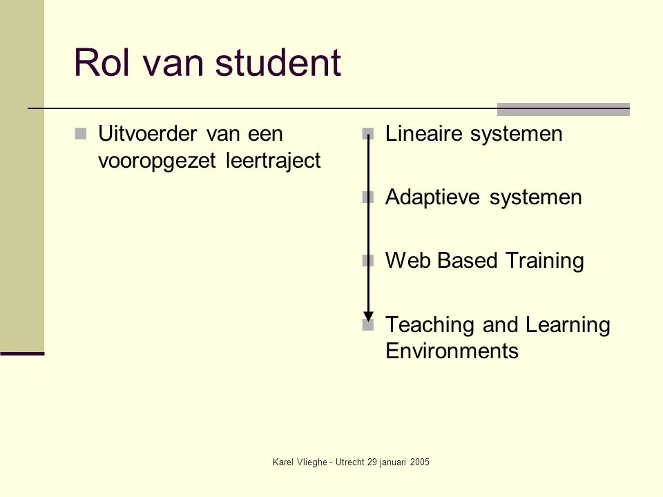 Karel Vlieghe - Utrecht 29 januari 2005 Rol van student Uitvoerder van een vooropgezet leertraject Lineaire systemen Adaptieve systemen Web Based Training Teaching and Learning Environments