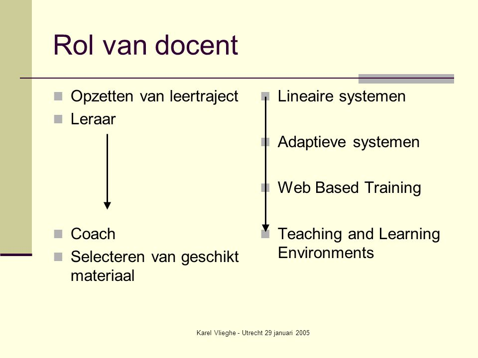 Karel Vlieghe - Utrecht 29 januari 2005 Rol van docent Opzetten van leertraject Leraar Coach Selecteren van geschikt materiaal Lineaire systemen Adaptieve systemen Web Based Training Teaching and Learning Environments