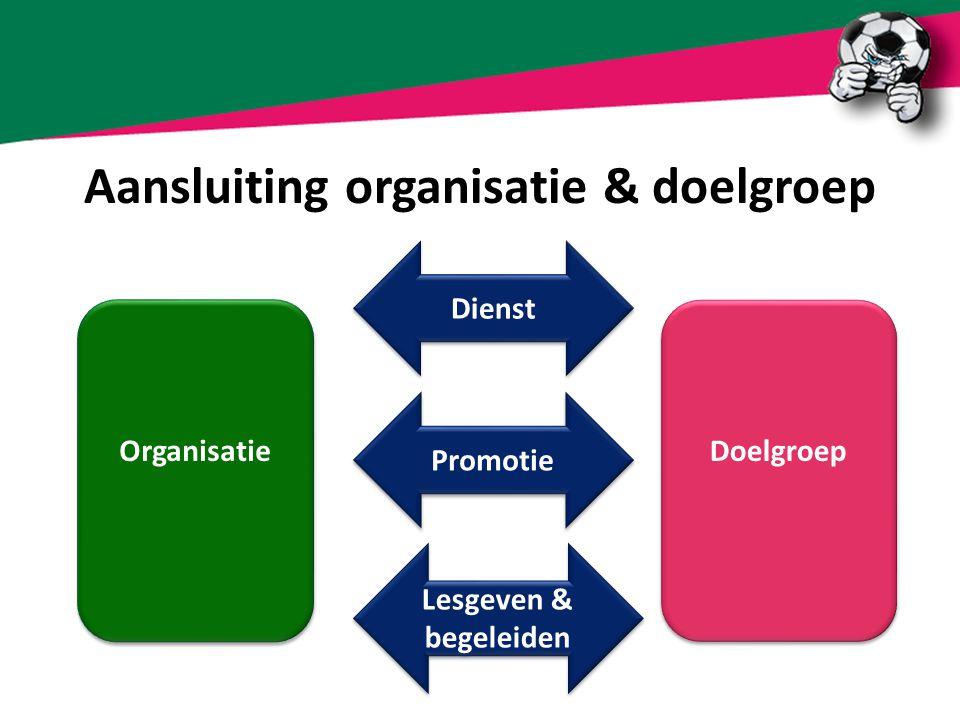 Aansluiting organisatie & doelgroep Organisatie Doelgroep Dienst Promotie Lesgeven & begeleiden