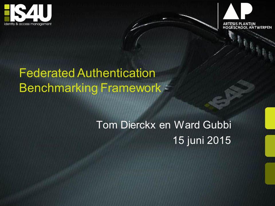 Inhoud IS4U Inleiding Opdracht Authenticatie Modules –Gebruikersnaam & Wachtwoord –SAML 2.0 –OAuth 2.0 –eID Data Monitoring Demo 12