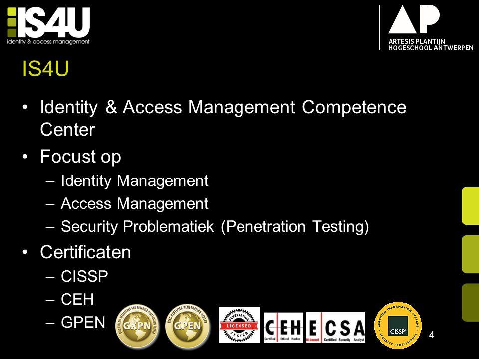eID 2 WAY ssl authentication Testomgeving –Certificaat voor verbinding –Authenticatie via eID Truststore Belgium Root CA Client –Truststore  certificaat van server –Keystore  eID 25
