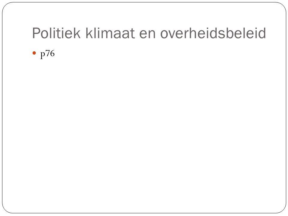 Politiek klimaat en overheidsbeleid p76