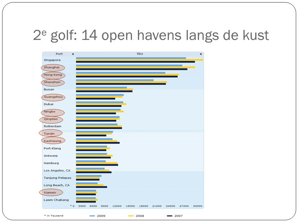 3 e golf: open steden