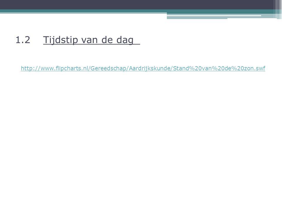 http://www.flipcharts.nl/Gereedschap/Aardrijkskunde/Stand%20van%20de%20zon.swf 1.2 Tijdstip van de dag