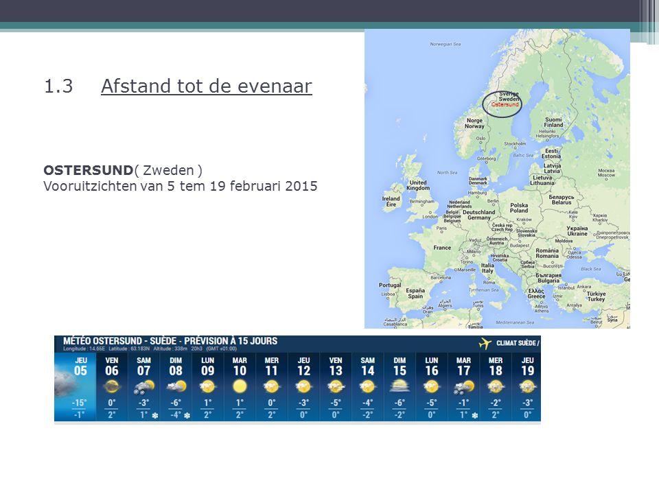 1.3 Afstand tot de evenaar OSTERSUND( Zweden ) Vooruitzichten van 5 tem 19 februari 2015 Ostersund