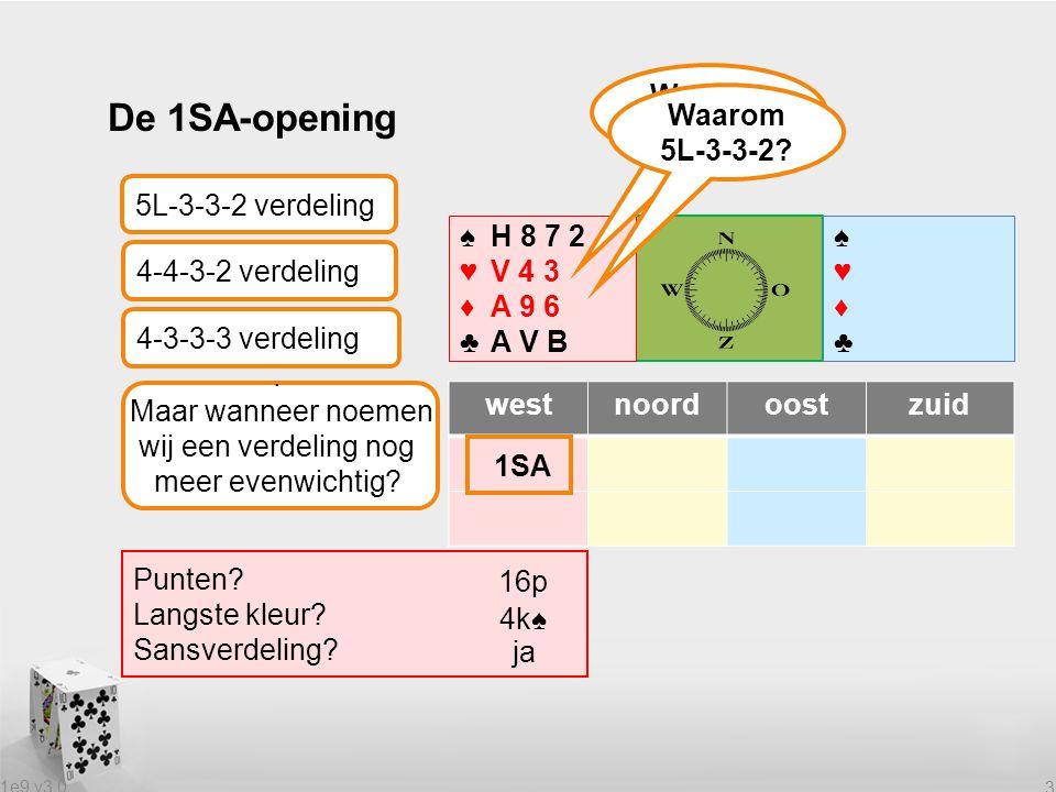 1e9 v3.0 3 westnoordoostzuid . 1SA ♠♥♦♣♠♥♦♣ ♠H 8 7 ♥V 4 ♦A 9 6 ♣A V B.