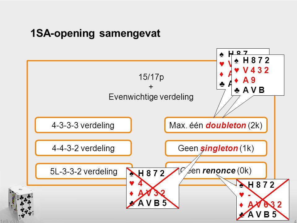 1e9 v3.0 5 Met samen zeker minder dan 25p:  zo laag mogelijk stoppen in de beste speelsoort Met samen zeker 25+p:  én bovendien samen 8+ kaarten in ♥/♠: 4♥/4♠  anders: 3SA Logisch bieden na een 1SA-opening Waarom.