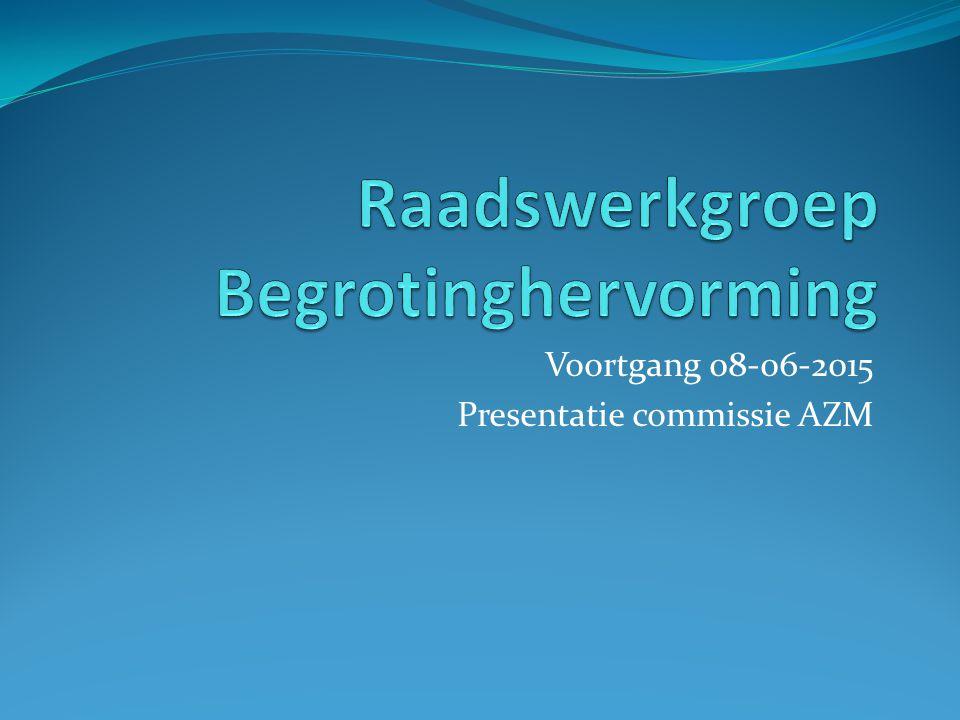 Voortgang 08-06-2015 Presentatie commissie AZM