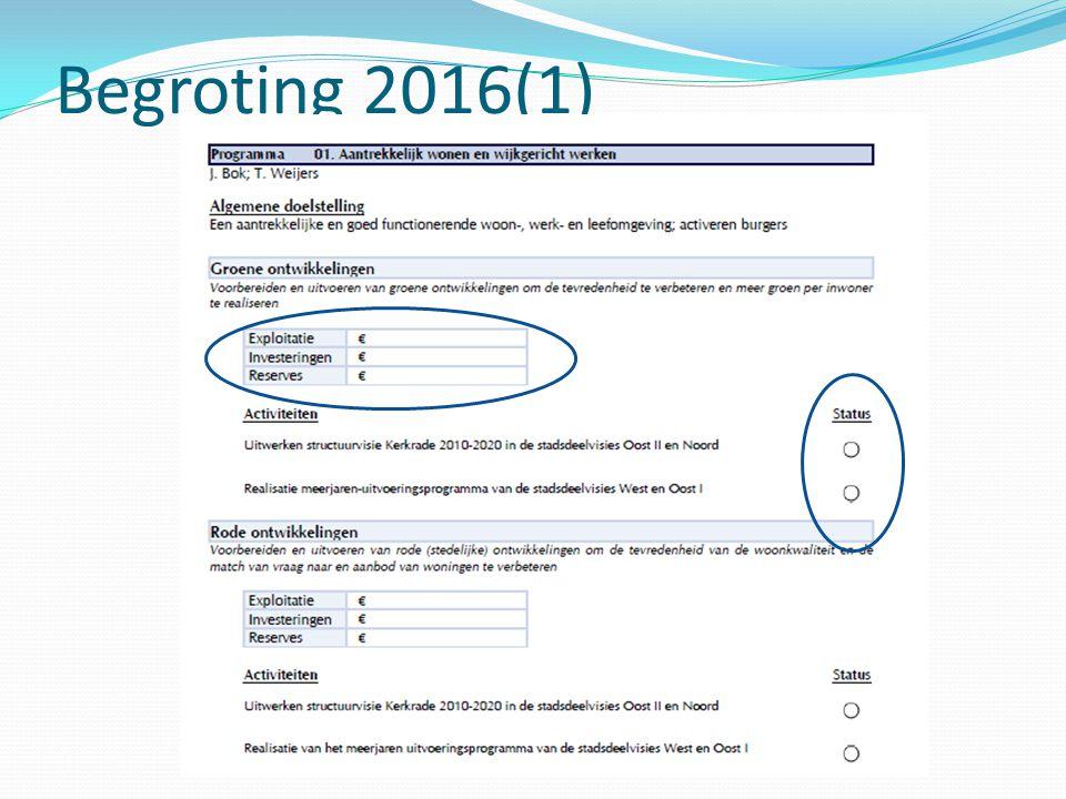 Begroting 2016(1)