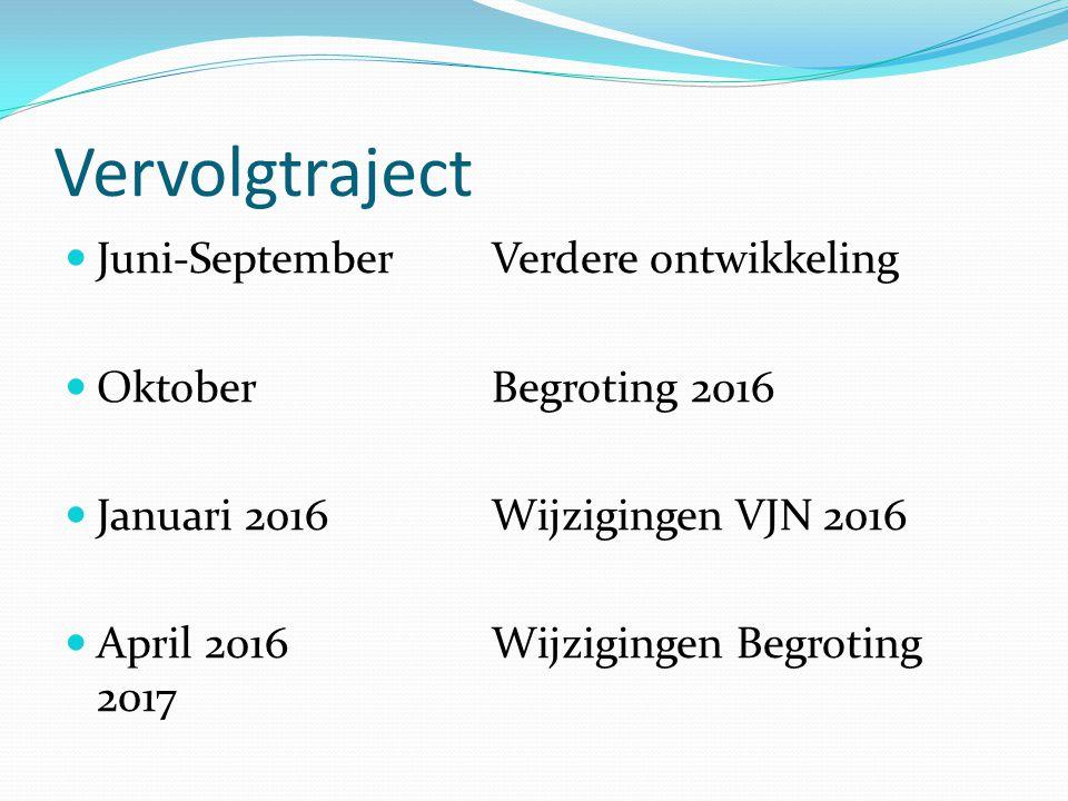 Vervolgtraject Juni-SeptemberVerdere ontwikkeling OktoberBegroting 2016 Januari 2016Wijzigingen VJN 2016 April 2016Wijzigingen Begroting 2017