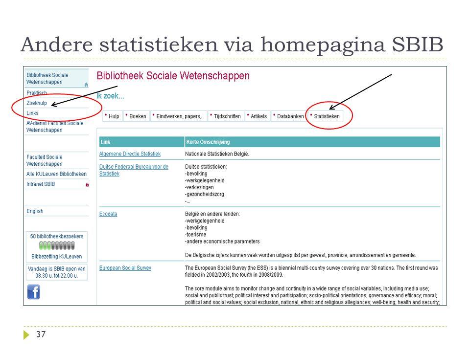 Andere statistieken via homepagina SBIB 37