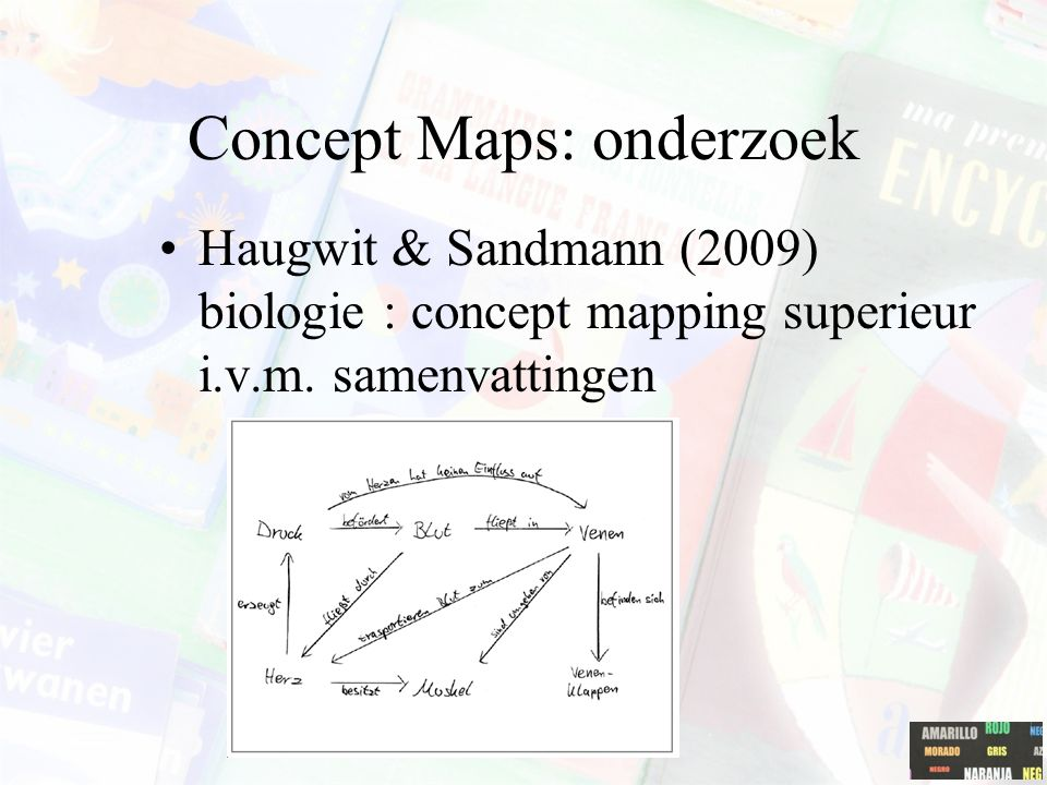 Concept Maps Mind maps, cyber maps, think map, mind manager Succesvol in instructie- en trainingscontexten Empirisch onderzoek: positieve impact