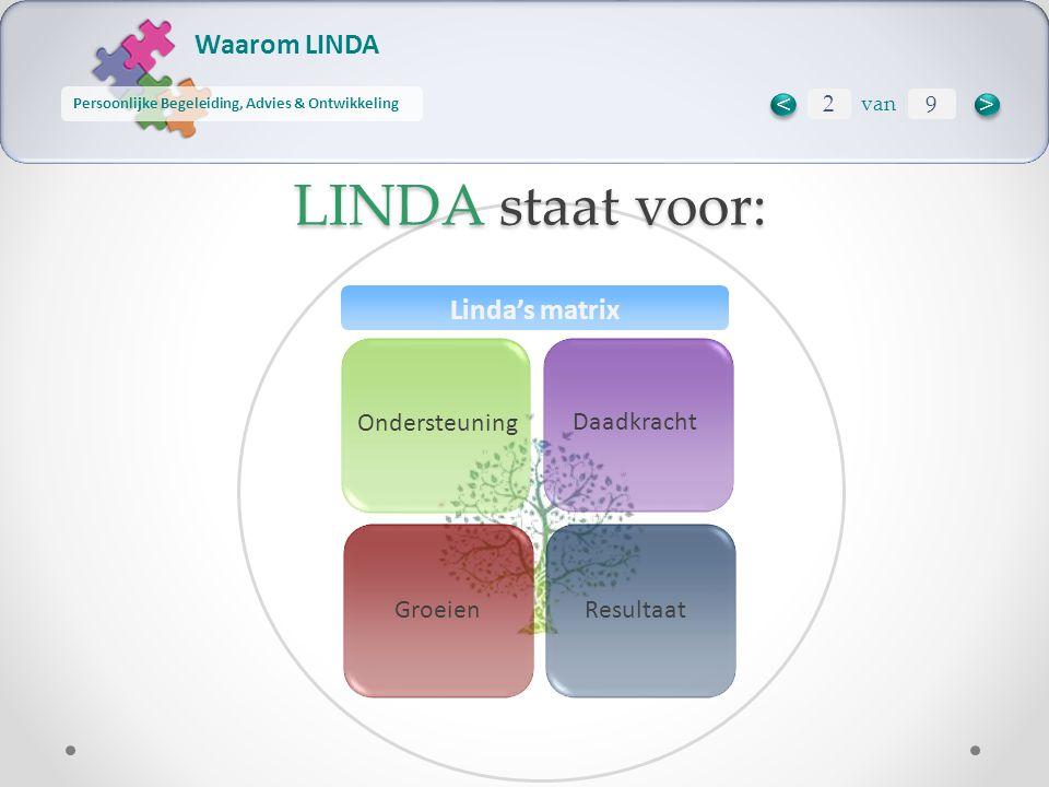 Waarom LINDA Persoonlijke Begeleiding, Advies & Ontwikkeling Linda's matrix Ondersteuning Daadkracht ResultaatGroeien LINDA staat voor: < < 2 van 9 > >