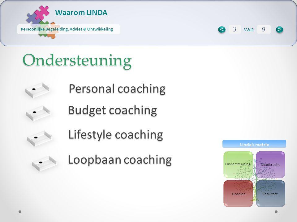 Waarom LINDA Persoonlijke Begeleiding, Advies & Ontwikkeling Ondersteuning Daadkracht ResultaatGroeien Linda's matrixOndersteuning Personal coaching Budget coaching Lifestyle coaching Loopbaan coaching < < 3 van 9 > >