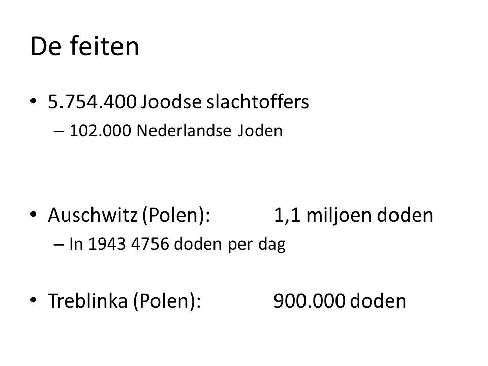 De feiten 5.754.400 Joodse slachtoffers – 102.000 Nederlandse Joden Auschwitz (Polen):1,1 miljoen doden – In 1943 4756 doden per dag Treblinka (Polen)