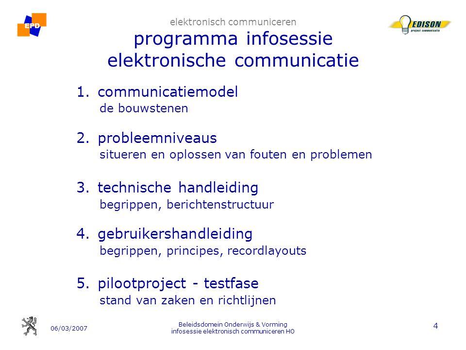06/03/2007 Beleidsdomein Onderwijs & Vorming infosessie elektronisch communiceren HO 15 2.