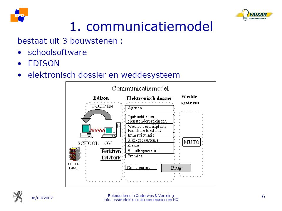 06/03/2007 Beleidsdomein Onderwijs & Vorming infosessie elektronisch communiceren HO 6 1.