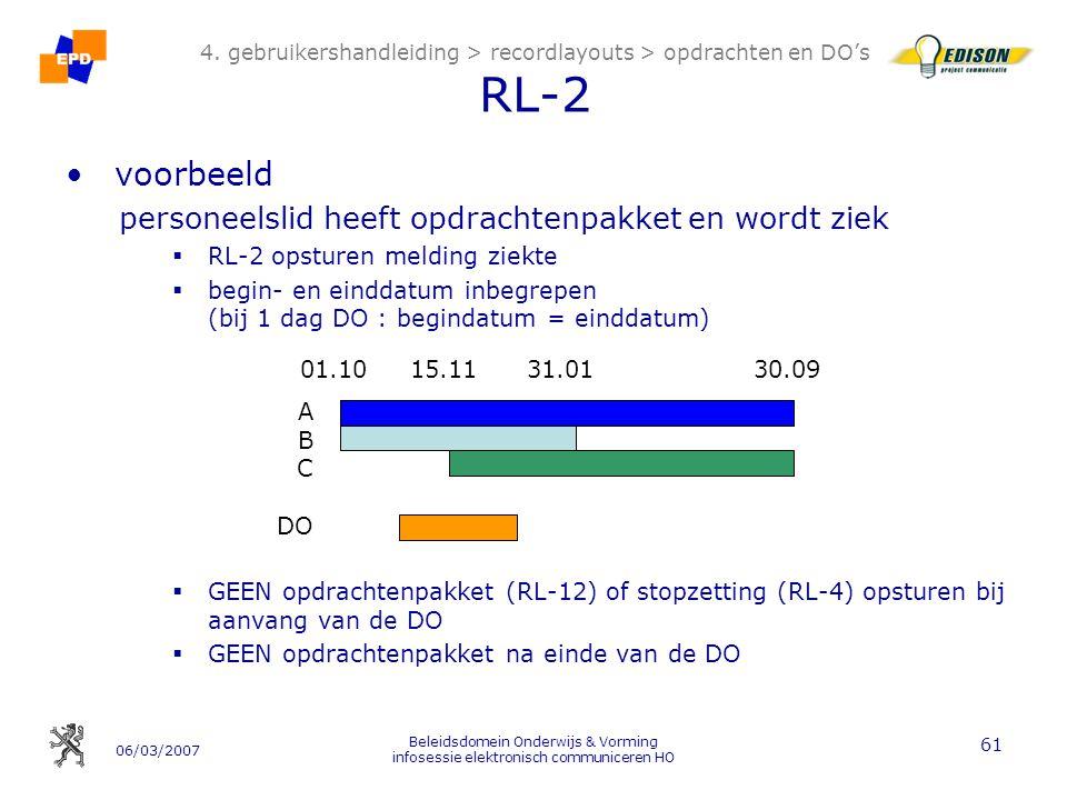 06/03/2007 Beleidsdomein Onderwijs & Vorming infosessie elektronisch communiceren HO 61 4.