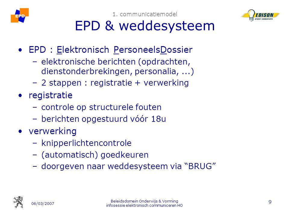 06/03/2007 Beleidsdomein Onderwijs & Vorming infosessie elektronisch communiceren HO 10 1.