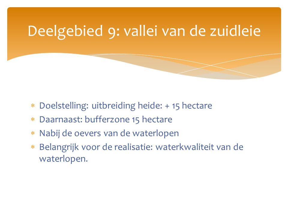  Doelstelling: uitbreiding heide: + 15 hectare  Daarnaast: bufferzone 15 hectare  Nabij de oevers van de waterlopen  Belangrijk voor de realisatie: waterkwaliteit van de waterlopen.