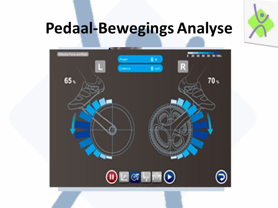 Pedaal-Bewegings Analyse