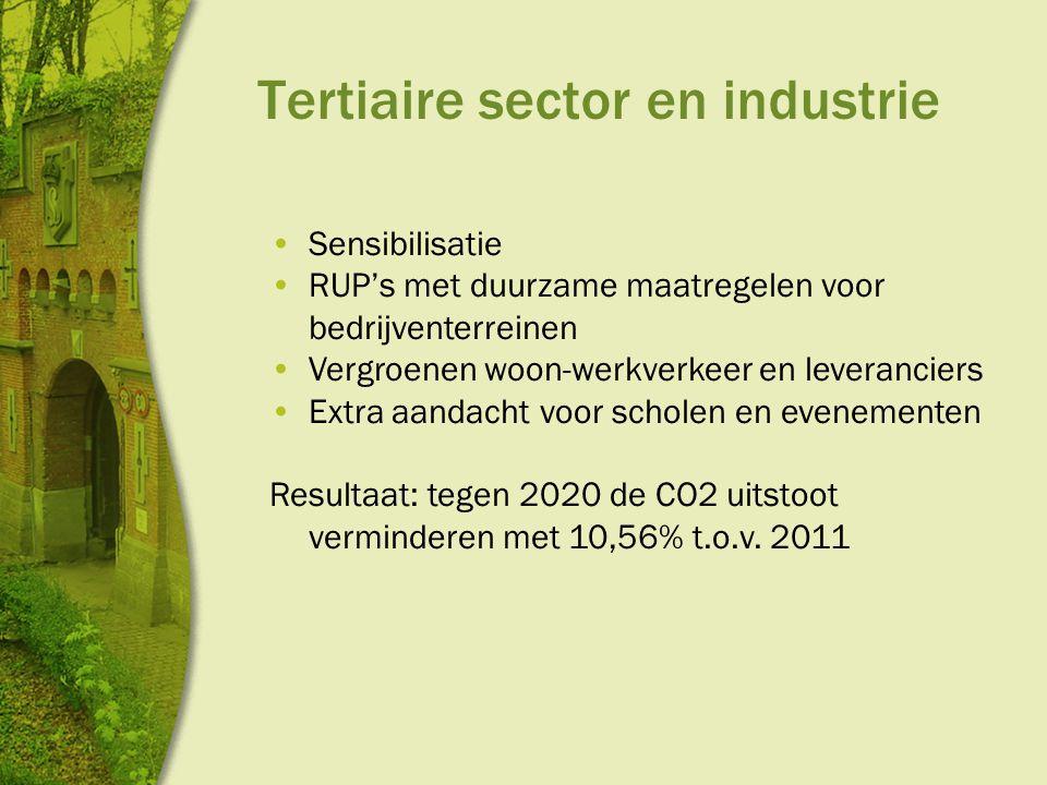 Tertiaire sector en industrie Sensibilisatie RUP's met duurzame maatregelen voor bedrijventerreinen Vergroenen woon-werkverkeer en leveranciers Extra aandacht voor scholen en evenementen Resultaat: tegen 2020 de CO2 uitstoot verminderen met 10,56% t.o.v.