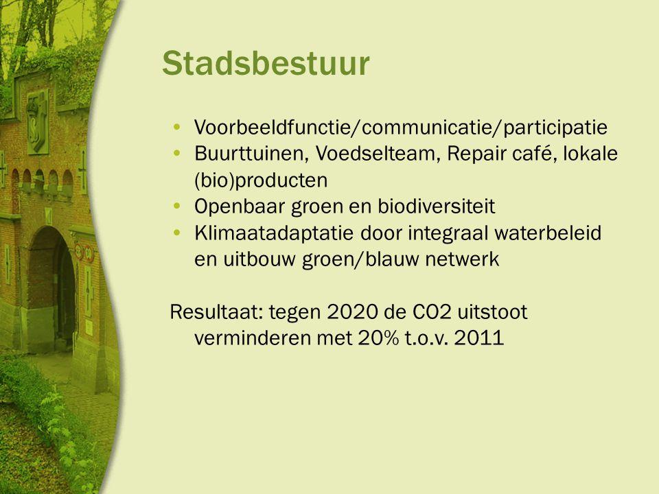 Stadsbestuur Voorbeeldfunctie/communicatie/participatie Buurttuinen, Voedselteam, Repair café, lokale (bio)producten Openbaar groen en biodiversiteit Klimaatadaptatie door integraal waterbeleid en uitbouw groen/blauw netwerk Resultaat: tegen 2020 de CO2 uitstoot verminderen met 20% t.o.v.