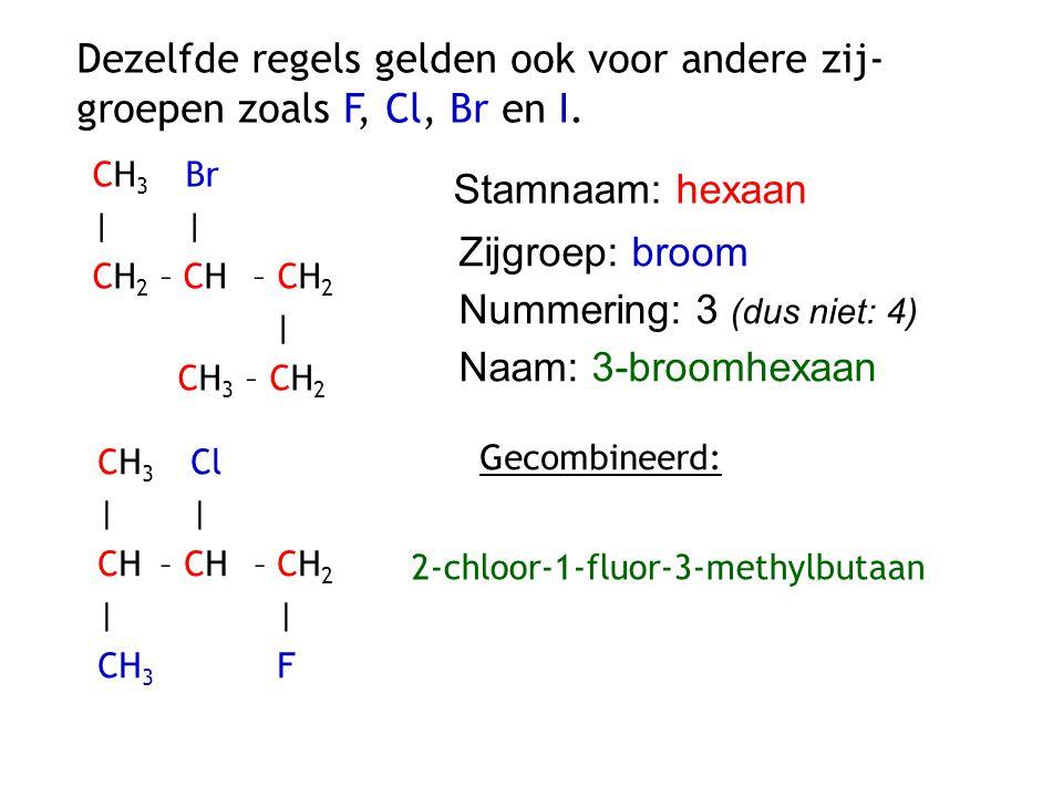 Dezelfde regels gelden ook voor andere zij- groepen zoals F, Cl, Br en I. CH 3 Br | CH 2 – CH – CH 2 | CH 3 – CH 2 Stamnaam: hexaan Zijgroep: broom Nu