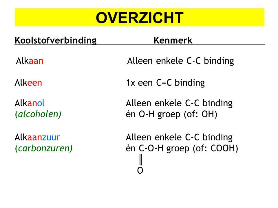 OVERZICHT KoolstofverbindingKenmerk AlkaanAlleen enkele C-C binding Alkeen1x een C=C binding AlkanolAlleen enkele C-C binding (alcoholen)èn O-H groep